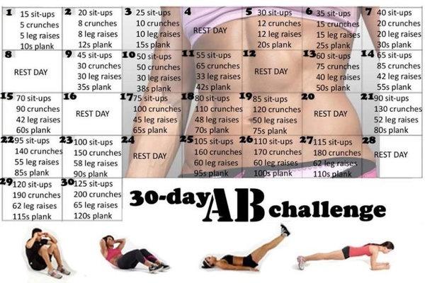 ab-challenge